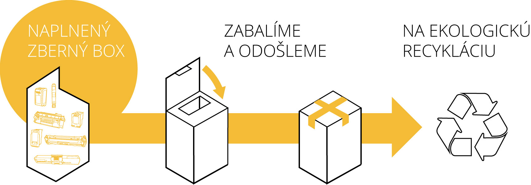zberny-box-01